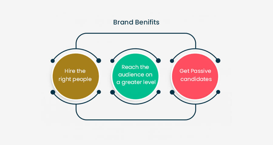 infonikka-brand-benifits-of-staffing